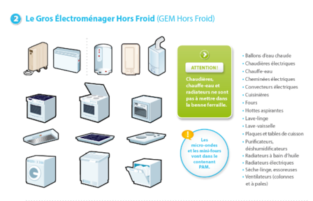 Le-gros-electromenager-hors-froid